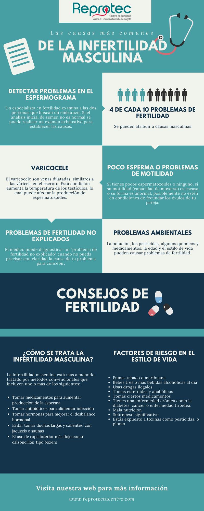 Causas principales de infertilidad masculina
